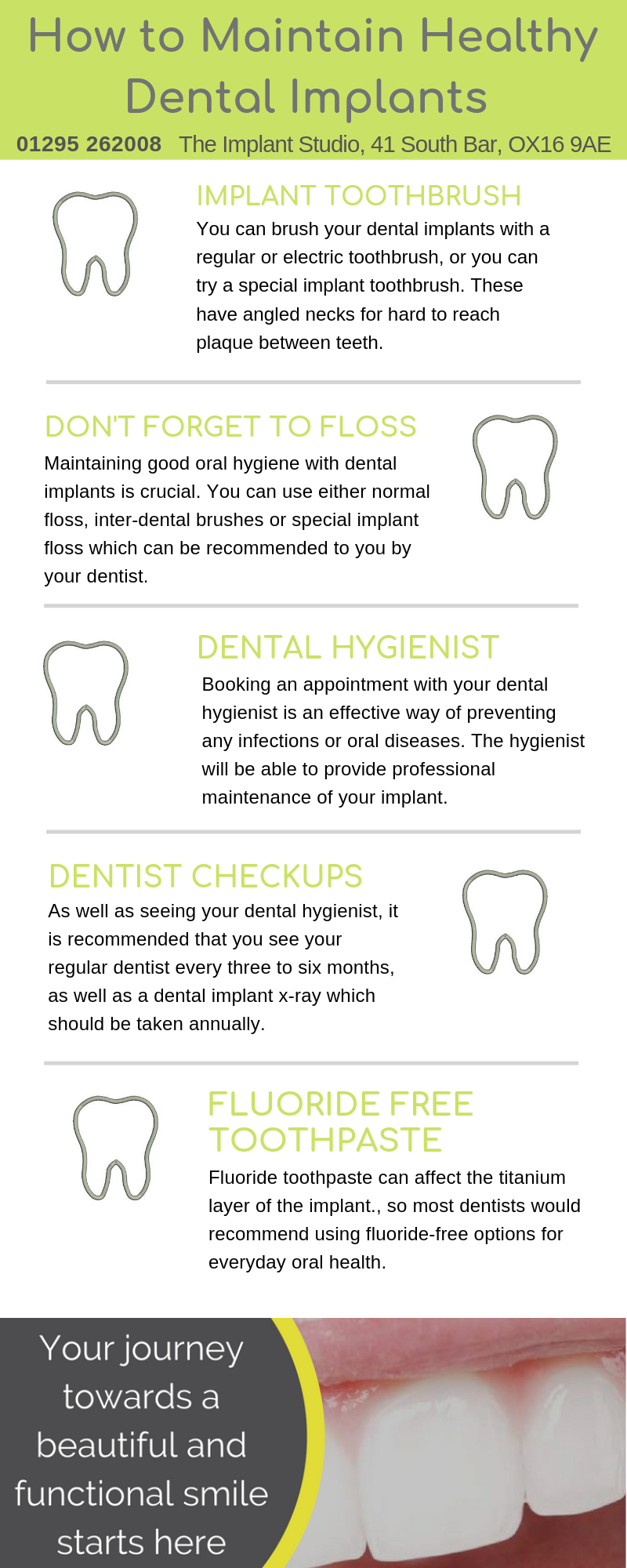 Dental implants infographic